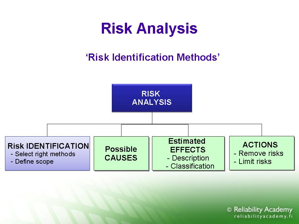 Al Safety Design Ltd - Process Risk Analysis, Safety Analysis, Ram